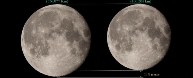 La Luna más pequeña del año